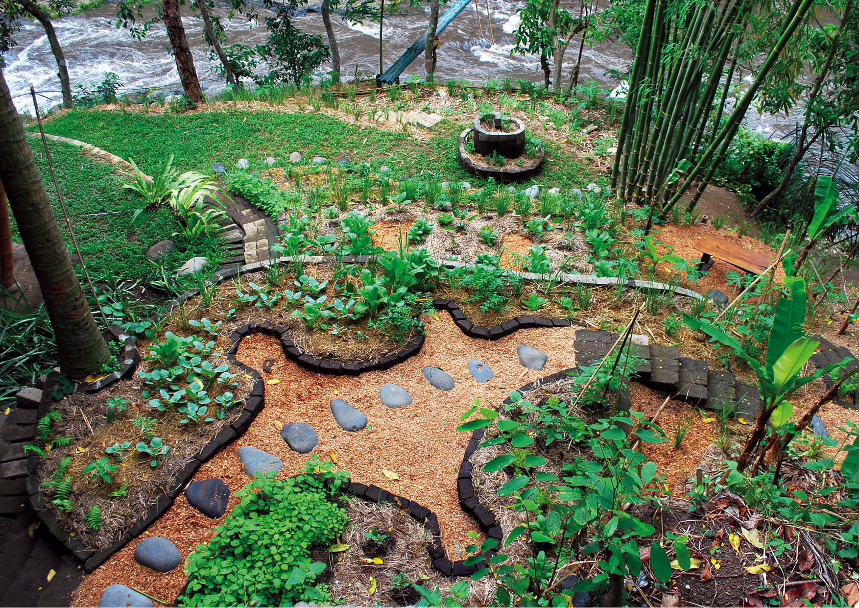 Permaculture design principle 7 design from patterns to for Design of the garden