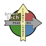 Future Scenarios - Brown Tech Future